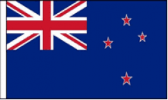 New Zealand Hand Waving Flags
