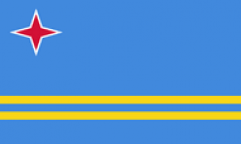 Aruba Flags